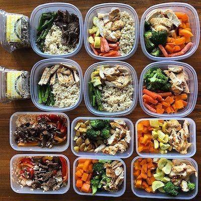 repas décision habitude santé forme
